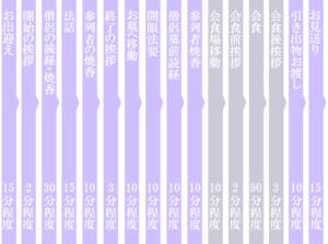 パターン2