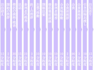 パターン4
