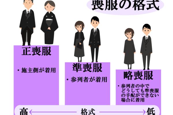 初七日の服装はこれで安心!大人から子どもまで適切な服装を徹底解説