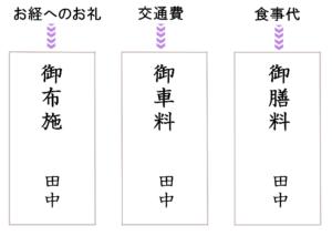 お布施3種類