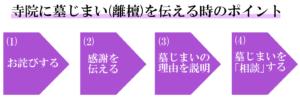 (2)菩提寺との誠意ある話し合いのもと離檀する